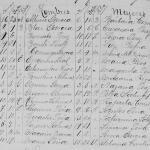 1896 Marriage Index of Los Aldamas, Nuevo Leon, Mexico