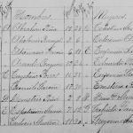 1898 Marriage Index of Los Aldamas, Nuevo Leon, Mexico