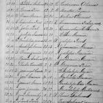 1898 Birth Index of Los Aldamas, Nuevo Leon, Mexico
