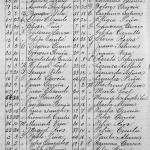1903 Birth Index of Los Aldamas, Nuevo Leon, Mexico