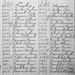 1904 Birth Index of Los Aldamas, Nuevo Leon, Mexico
