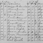 1917 Death Index of Los Aldamas, Nuevo Leon, Mexico