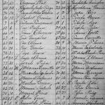 1905 Birth Index of Los Aldamas, Nuevo Leon, Mexico