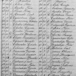1907 Birth Index of Los Aldamas, Nuevo Leon, Mexico