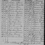 1923 Death Index of Los Aldamas, Nuevo Leon, Mexico