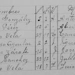 1924 Death Index of Los Aldamas, Nuevo Leon, Mexico
