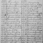 1926 Death Index of Los Aldamas, Nuevo Leon, Mexico