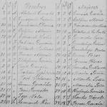 1928 Death Index of Los Aldamas, Nuevo Leon, Mexico