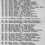 1881 Marriage index of Ciudad Camargo, Tamaulipas, Mexico