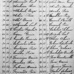 1909 Birth Index of Los Aldamas, Nuevo Leon, Mexico