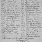 1929 Death Index of Los Aldamas, Nuevo Leon, Mexico
