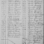 1930 Death Index of Los Aldamas, Nuevo Leon, Mexico