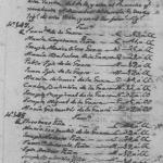 1789 Mier Church Census of Arcabuz, Tamaulipas, Mexico