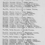1903 Index to Marriages of Mier, Tamaulipas, Mexico