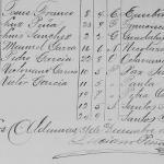 1903 Death Index of Los ALdamas, Nuevo Leon, Mexico
