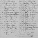 1907 Death Index of Los ALdamas, Nuevo Leon, Mexico