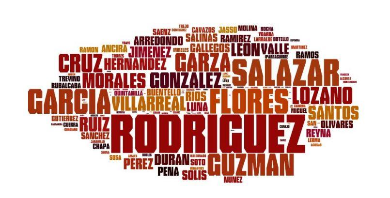 Families of Sabinas Hidalgo, Nuevo Leon, Mexico Volume 2